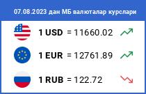 Курсы валют Уз